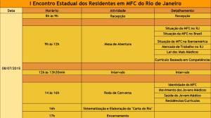 Programação - 1º Encontro Estadual de Residentes em Medicina de Familia e Comunidade - RJ